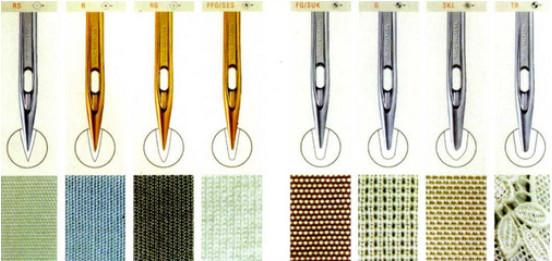 Как правильно подобрать иглы для швейной машины...